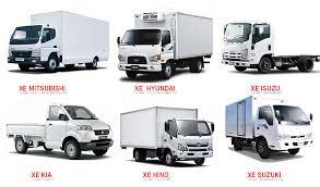Thông số xe tải