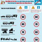 Những quy định về tốc độ,khoảng cách an toàn của các loại xe cơ giới.